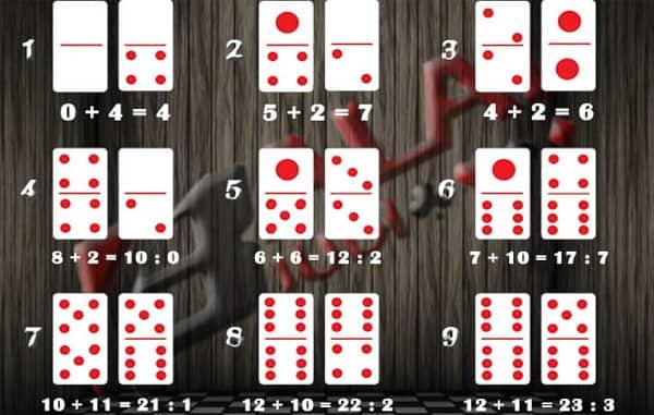 Perhitungan Kartu Domino Balaijudi
